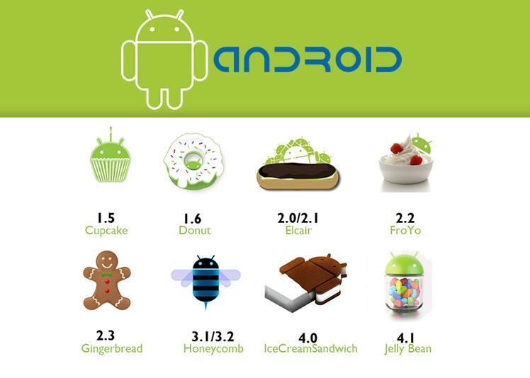 Manual para convertir tu Android en un iPhone
