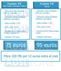 movistar-fusion-tv-2