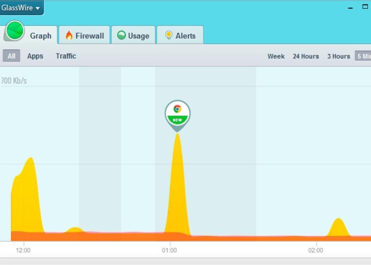 Controla y optimiza el tráfico de Internet de tu ordenador con GlassWire