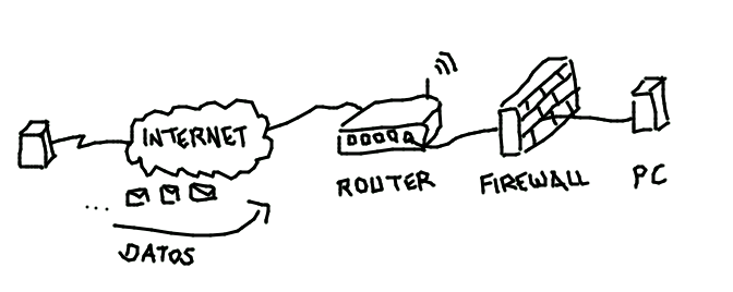 router puerto