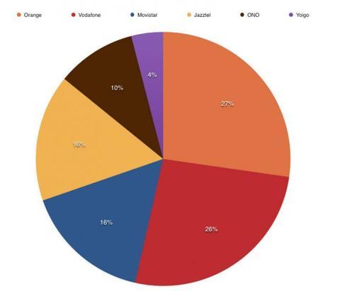 denuncias-operadores-2014