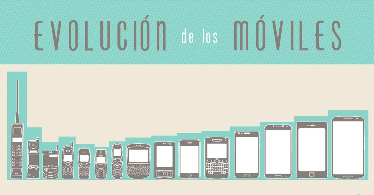 Evolución moviles