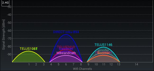 C 243 Mo Conseguir Una Conexi 243 N Wifi M 225 S R 225 Pida En 3 Pasos