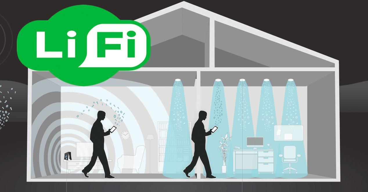 LiFi, la tecnología 100 veces más rápida que el WiFi basada en la luz, que alcanza 224 Gbps