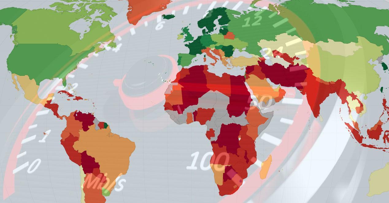 velocidad-mundial