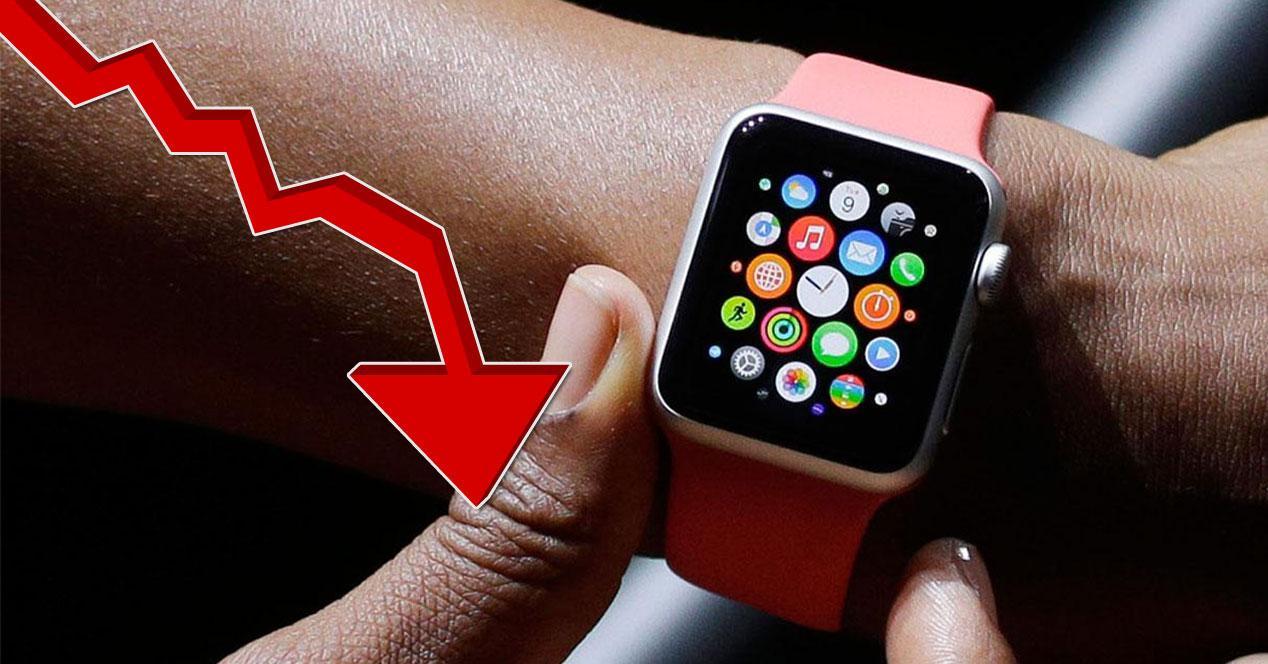 caida ventas apple watch