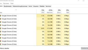 Ten Windows bajo control con este completo administrador de tareas