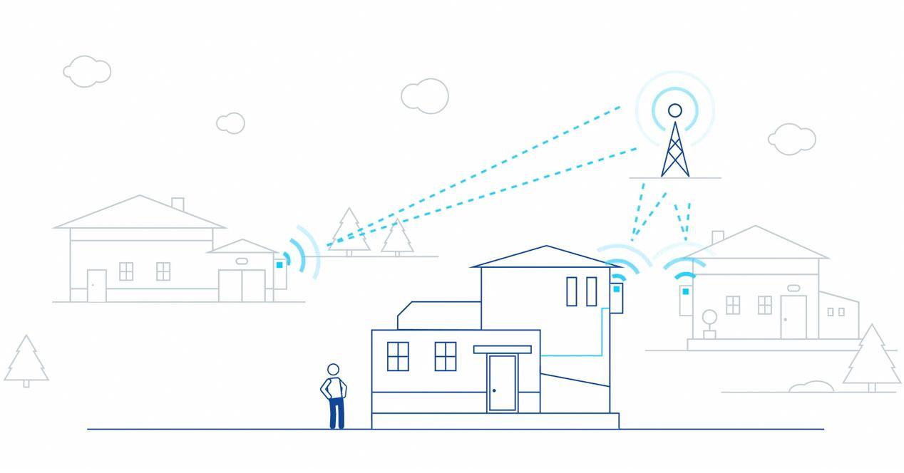 LTE 4G y WiFi