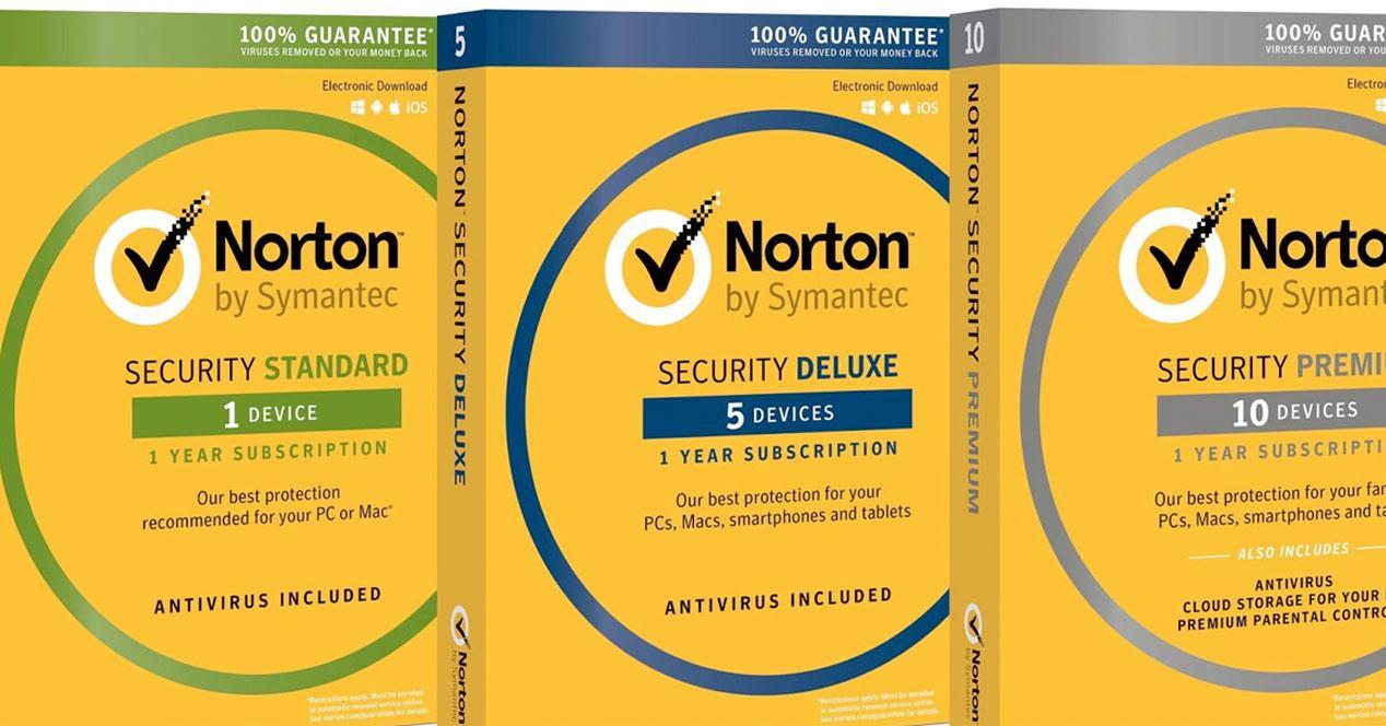 Symantec y Norton