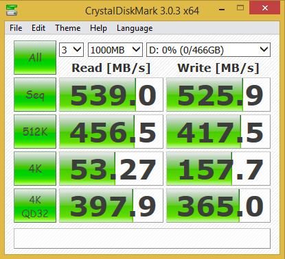 Cómo alargar la vida útil de nuestros SSD