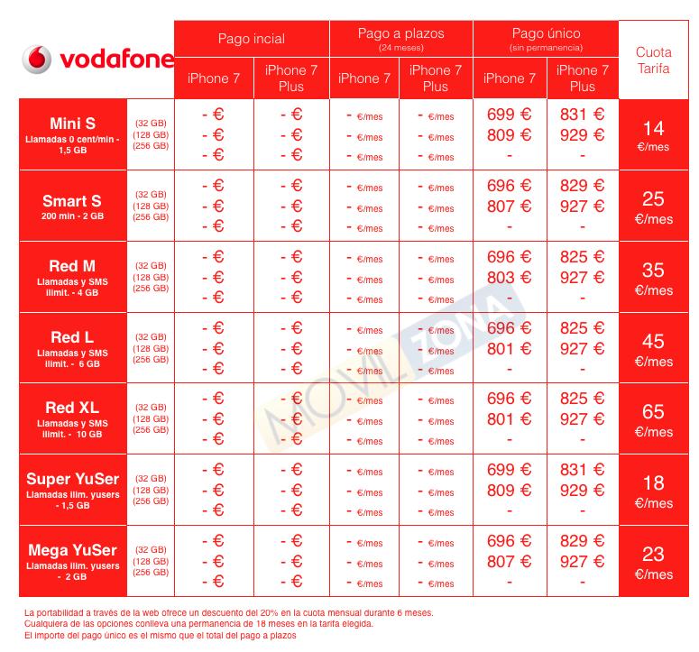 iphone 7 plus comprar a plazos