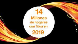 Orange acelera su despliegue FTTH para llegar a 14 millones un año antes