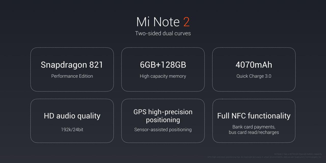 El Xiaomi Mi Note 2 Ya Es Oficial 191 Os Recuerda A Alg 250 N