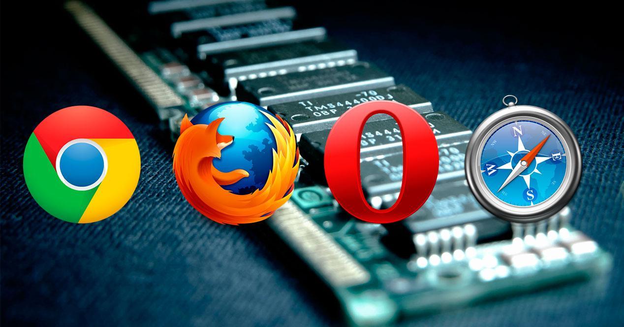 RAM navegadores