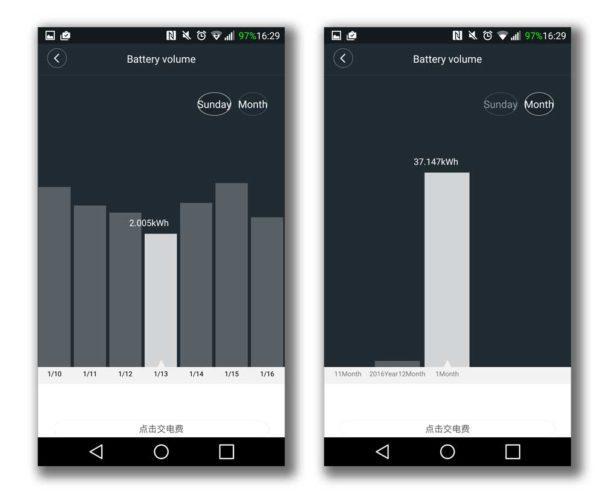 consumo-diario-mensual-xiaomi-smart-socket