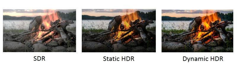 HDR dinámico HDMI 2.1