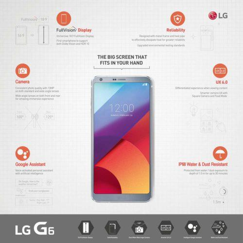 LG-G6-Infographic1