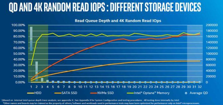 8119_09_intel-optane-memory-accelerating-data_full