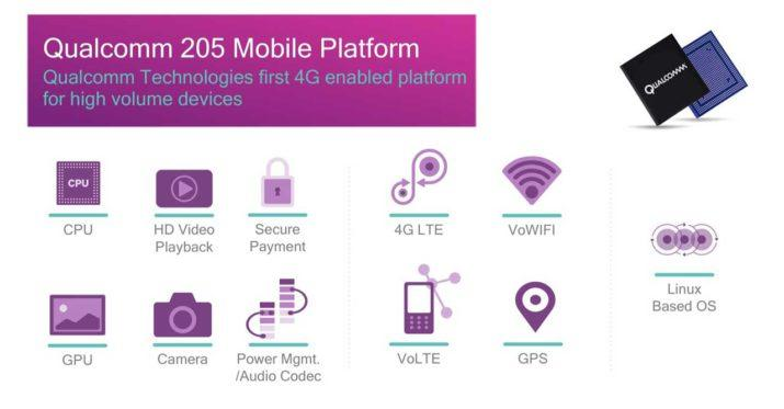Qualcomm-205-Mobile-Platform-pre-brief_background-Slides-3_16-8