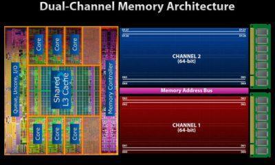 dual-channel-ram