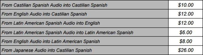 netflix-subtitulos-cuanto-pagan-en-español