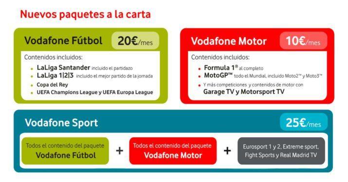 vodafone-paquetes-motor-futbol-sport