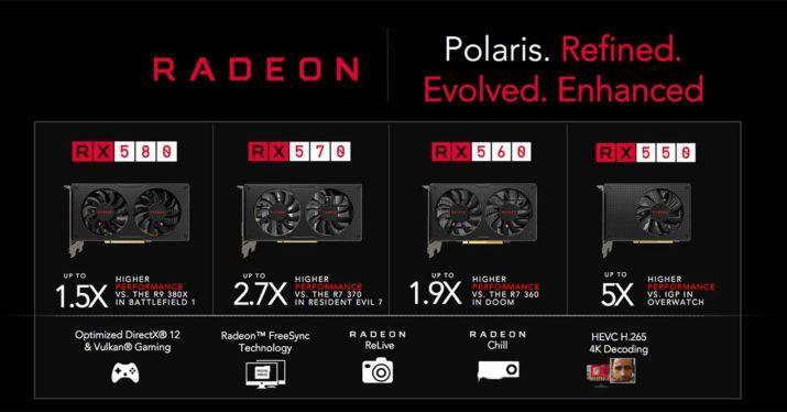 AMD-500-series