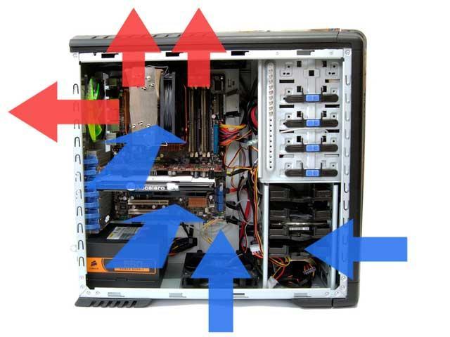 caja-ventilacion-flujo