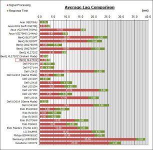 input-lag-monitor