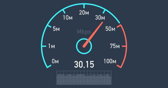 velocidad-internet-velocimetro