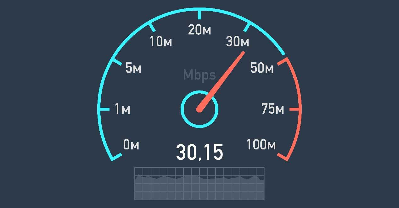 Graphic of a internet speedometer test with the dial pointing to 30mbps