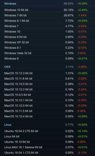 windows-10-cuota-steam
