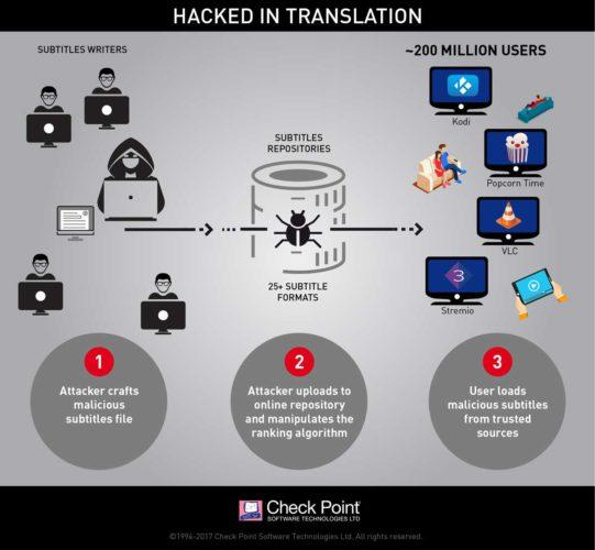 infographic_hack_in_translation_v6