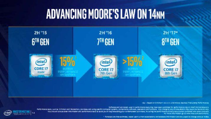 intel coffee lake evolucion