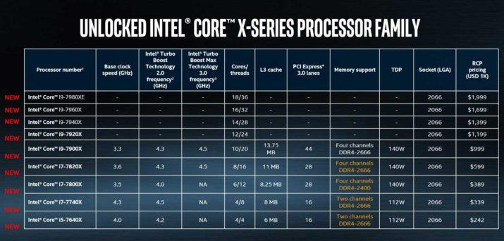 intel-x9-speeds-and-feeds-updated-100724042-orig