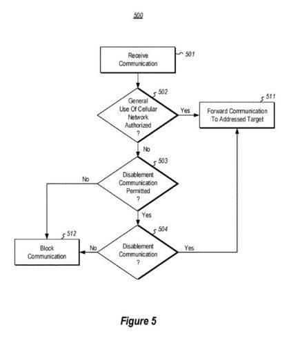 patente-microsoft-desactivacion-remota