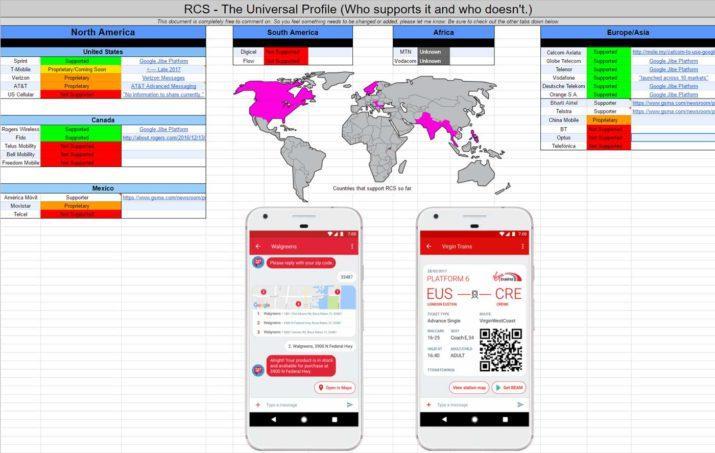 uso-RCS-mundial-junio-2017