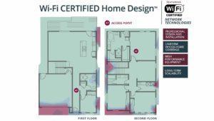 Hogares WiFi certificados: nuevo estándar para construir casas que aseguren la mejor cobertura