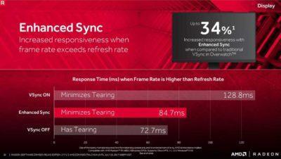 amd enhanced sync 3