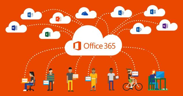 Office 365 AdminDroid