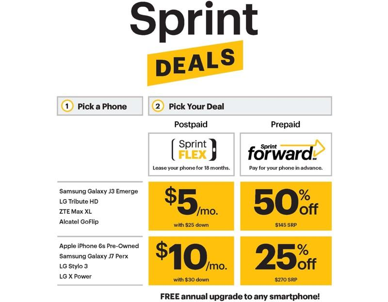 Sprint Deals