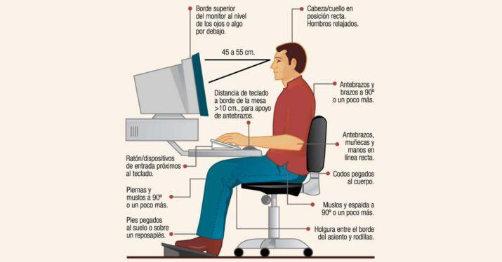 Me conviene una silla gaming todo lo que necesitas saber for Sillas para una buena postura