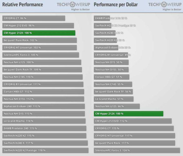 rendimiento-relativo-dolar-aire-liquida