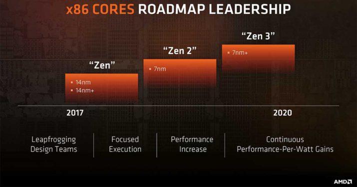 AMD-Zen_3