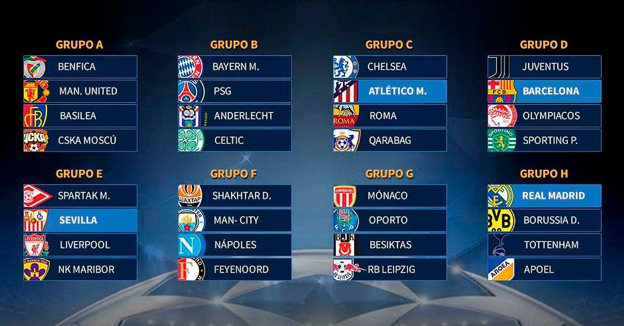 Ver Champions League En Tv Precios Y Opciones