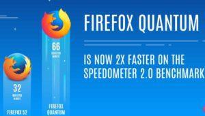 ¿Por qué Firefox Quantum es más rápido que Google Chrome?