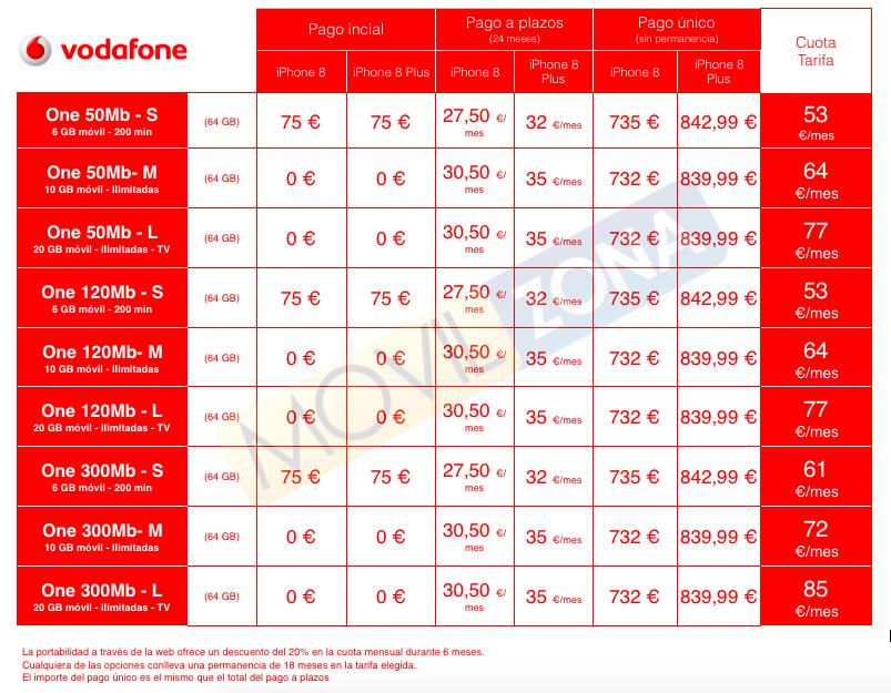 Iphone Se Vodafon