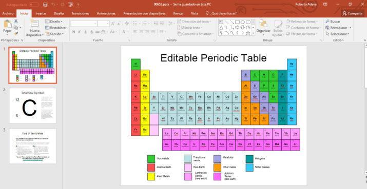 plantillas para PowerPoint gratis