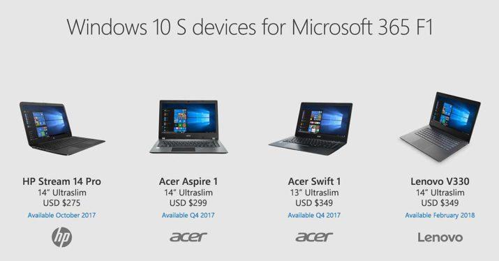 portatiles-con-windows-10-s-precios