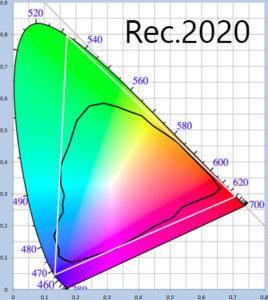 rec. 2020